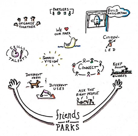 Parks With Purpose Full Visual Summary Workbook  003  Page 09 Image 0001